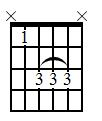 Bb A Form Barre Chord
