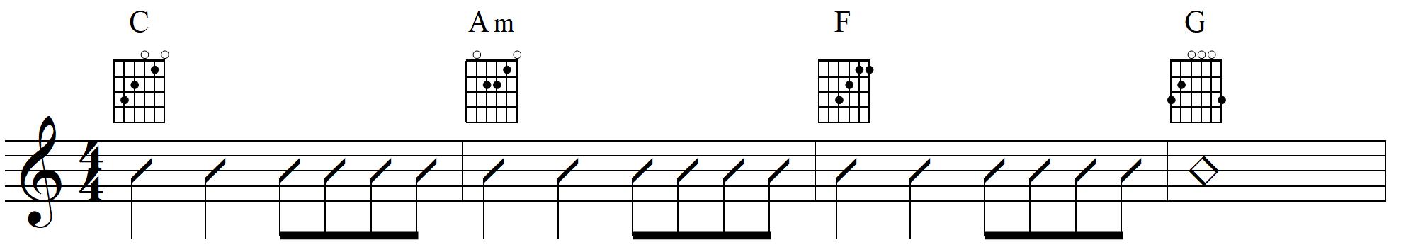 Chords with rhythms
